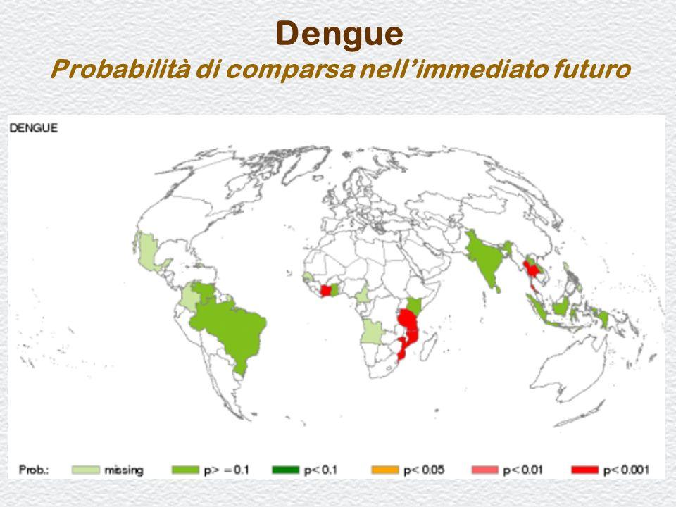 59 Dengue Probabilità di comparsa nellimmediato futuro