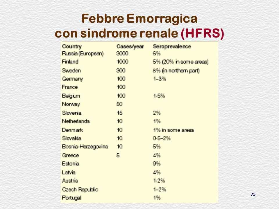 75 Febbre Emorragica con sindrome renale (HFRS)