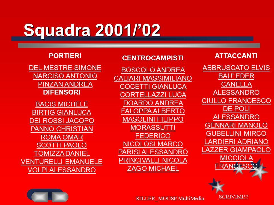 SCRIVIMI!!! KILLER_MOUSE MultiMedia Squadra 2001/02 PORTIERI DEL MESTRE SIMONE NARCISO ANTONIO PINZAN ANDREA DIFENSORI BACIS MICHELE BIRTIG GIANLUCA D