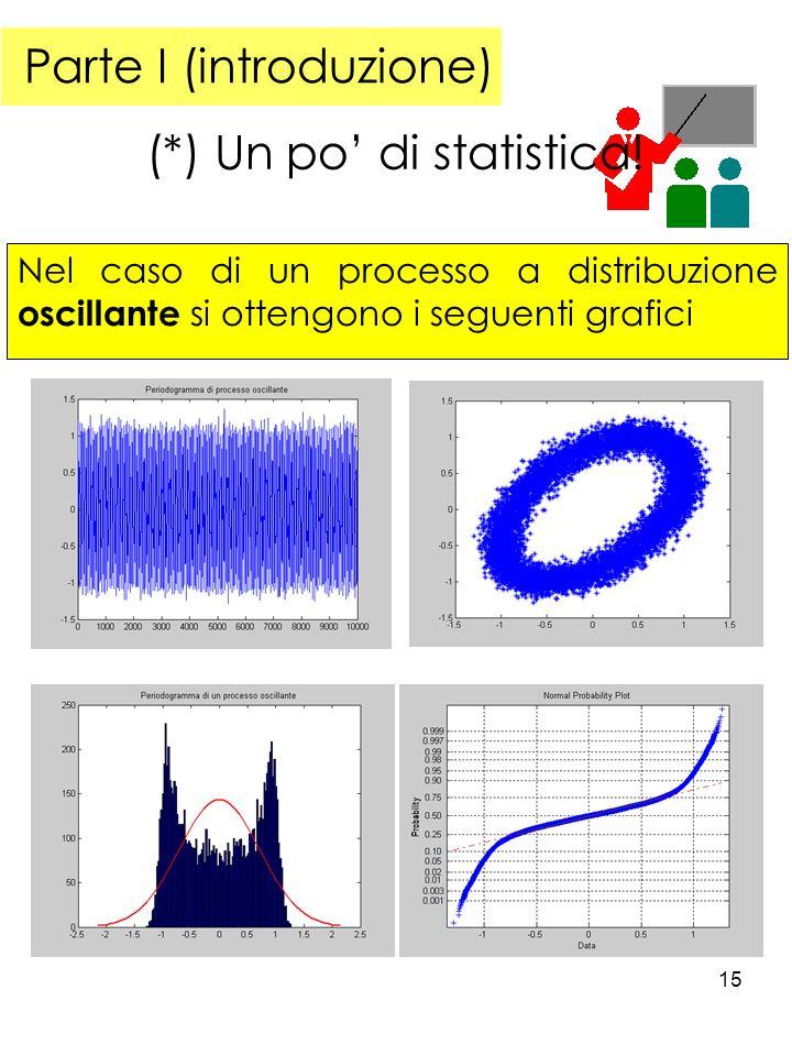 14 Parte I (introduzione) (*) Un po di statistica.