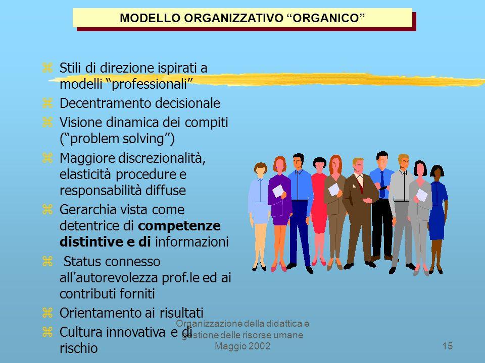 Organizzazione della didattica e gestione delle risorse umane Maggio 200214 Levoluzione dei Modelli Organizzativi negli istituti scolastici Il modello burocratico …..