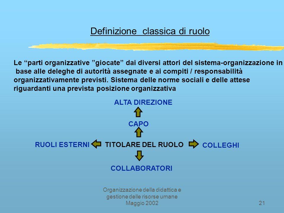Organizzazione della didattica e gestione delle risorse umane Maggio 200220 Lapproccio al modello delle competenze….
