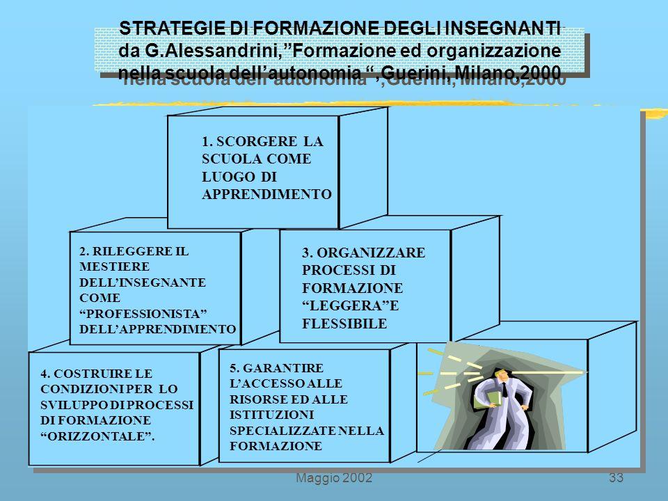 Organizzazione della didattica e gestione delle risorse umane Maggio 200232 LA SCUOLA COMPETENTE …...