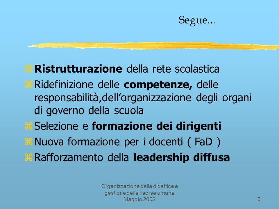 Organizzazione della didattica e gestione delle risorse umane Maggio 200216 PROFESSIONALITA E LAVORO : TENDENZE