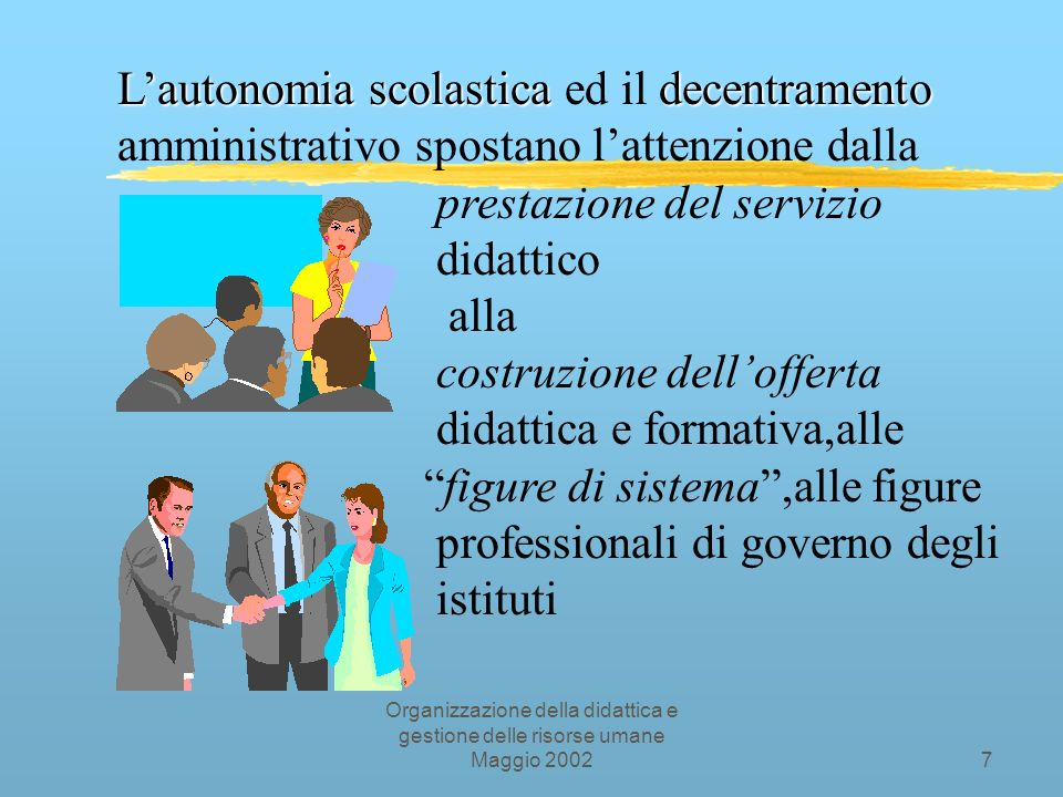Organizzazione della didattica e gestione delle risorse umane Maggio 200217 Dal Memorandum...