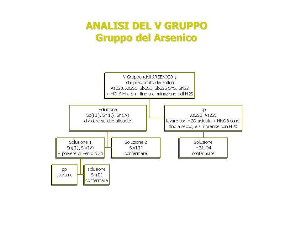 ANALISI DEL V GRUPPO Gruppo del Arsenico