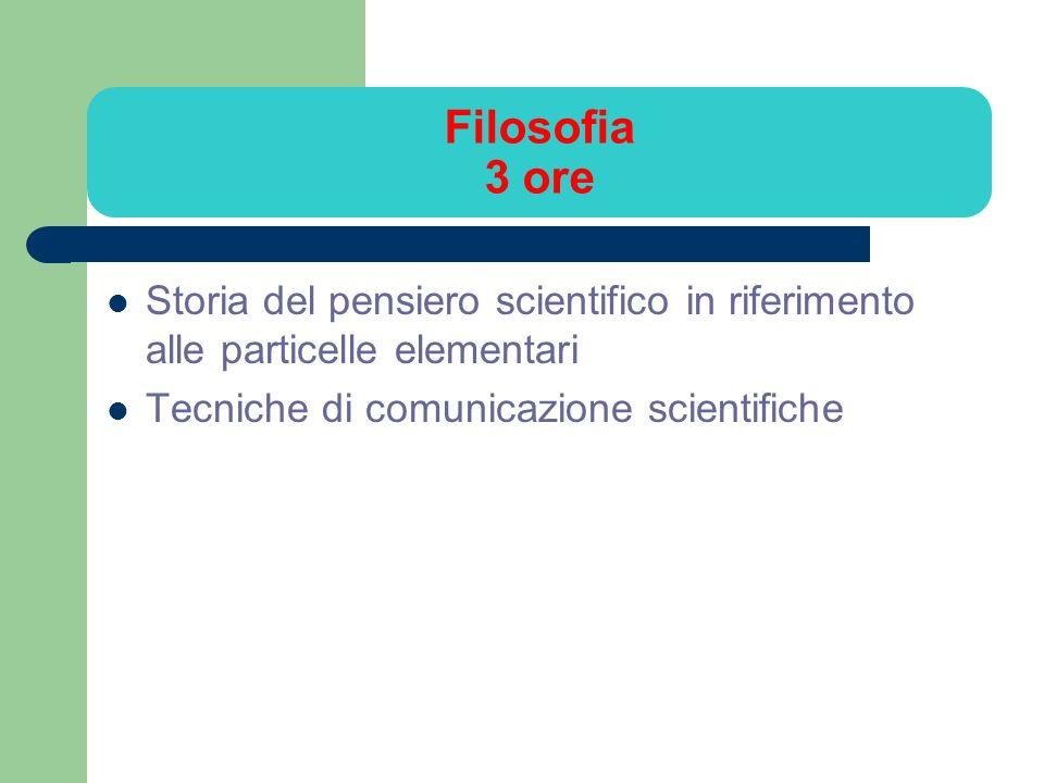 Filosofia 3 ore Storia del pensiero scientifico in riferimento alle particelle elementari Tecniche di comunicazione scientifiche