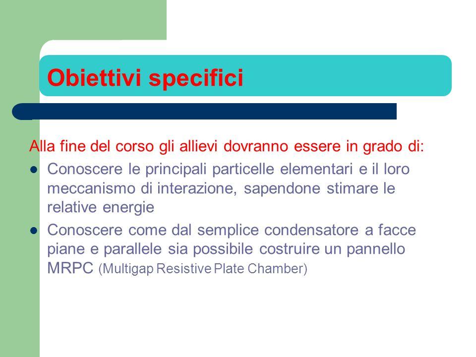 Obiettivi specifici Alla fine del corso gli allievi dovranno essere in grado di: Conoscere le principali particelle elementari e il loro meccanismo di