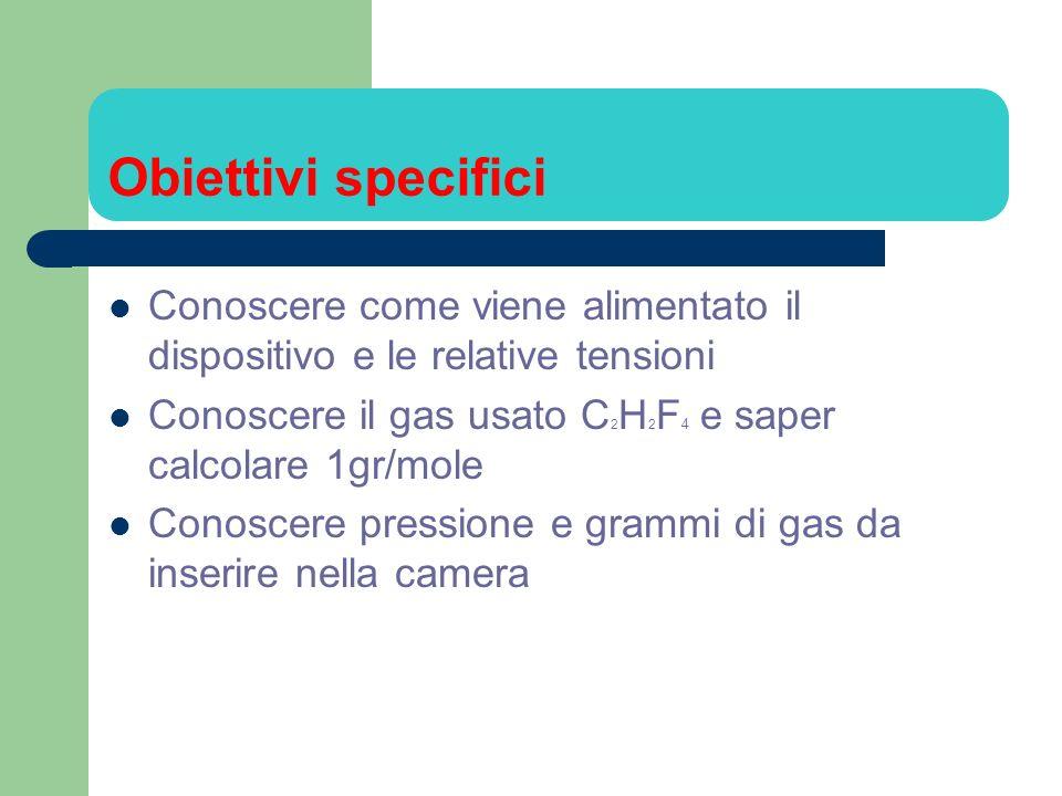 Obiettivi specifici Conoscere come viene alimentato il dispositivo e le relative tensioni Conoscere il gas usato C 2 H 2 F 4 e saper calcolare 1gr/mol