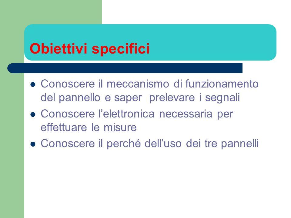 Obiettivi specifici Conoscere il meccanismo di funzionamento del pannello e saper prelevare i segnali Conoscere lelettronica necessaria per effettuare