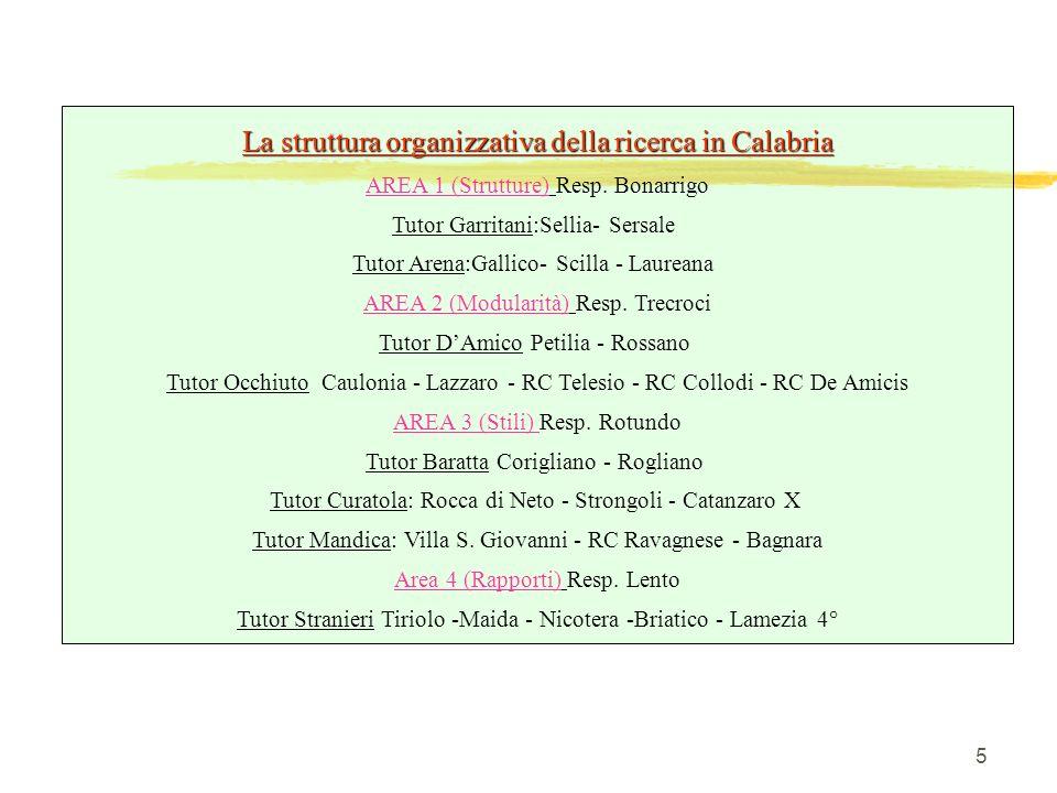 5 La struttura organizzativa della ricerca in Calabria AREA 1 (Strutture) Resp.