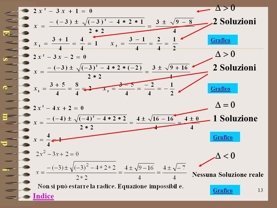 12 Ma per risolvere unequazione del tipo ax² + bx + c = 0 bisogna fare tutti questi disegni ? Non necessariamente!!! Cè una formula un po complicata: