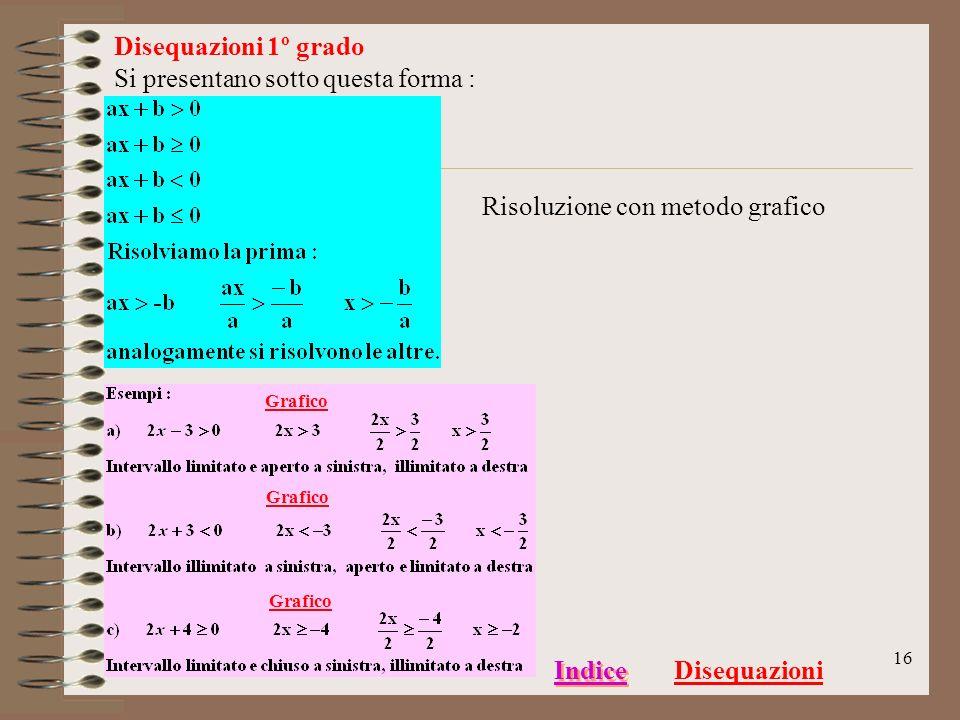 15 Definizione: Una disequazione è una disuguaglianza tra due espressioni algebriche con una quantità incognita. Risolvere una disequazione significa