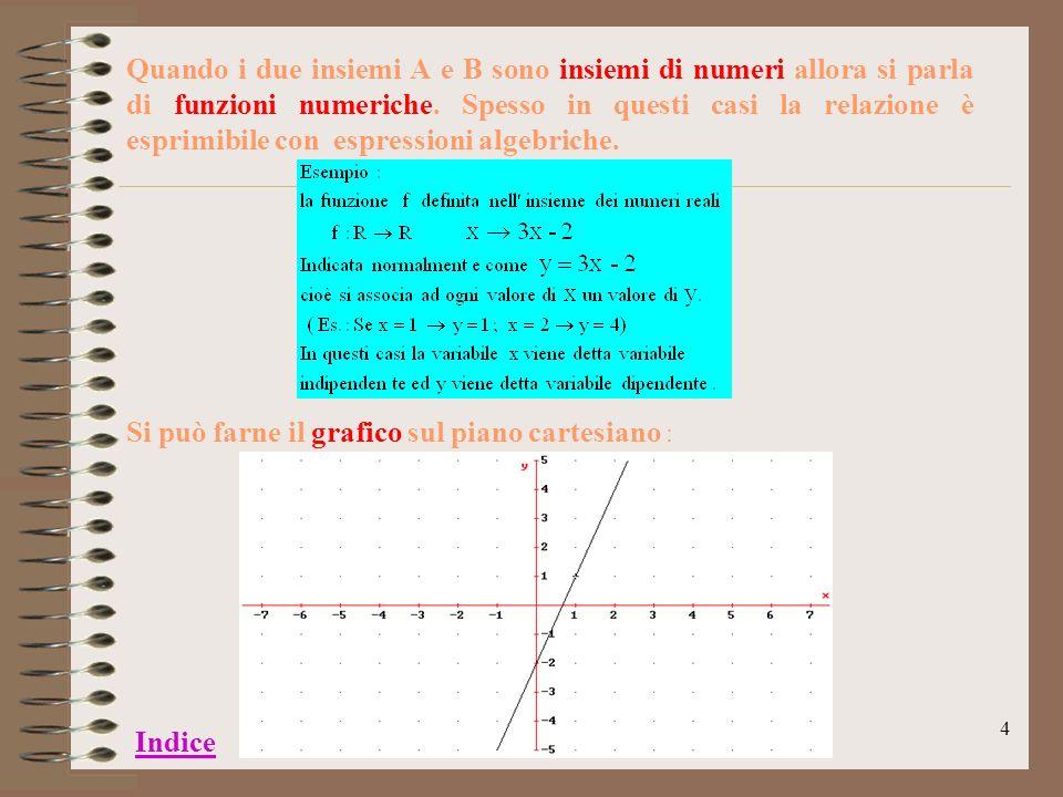 3 Dati due insiemi A e B, si dice funzione ( f : A B) una relazione di natura qualsiasi tale che ad ogni elemento di A associa uno ed uno solo element