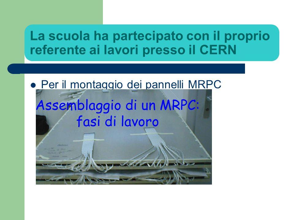 La scuola ha partecipato con il proprio referente ai lavori presso il CERN Per il montaggio dei pannelli MRPC