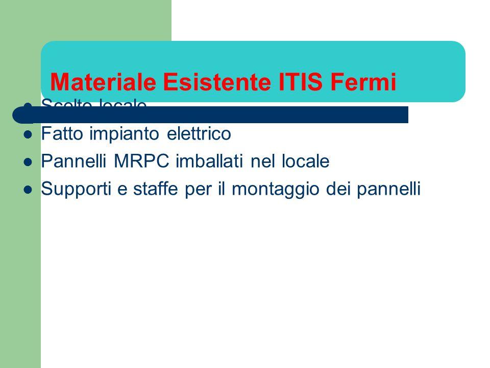 Materiale Esistente ITIS Fermi Scelto locale Fatto impianto elettrico Pannelli MRPC imballati nel locale Supporti e staffe per il montaggio dei pannelli