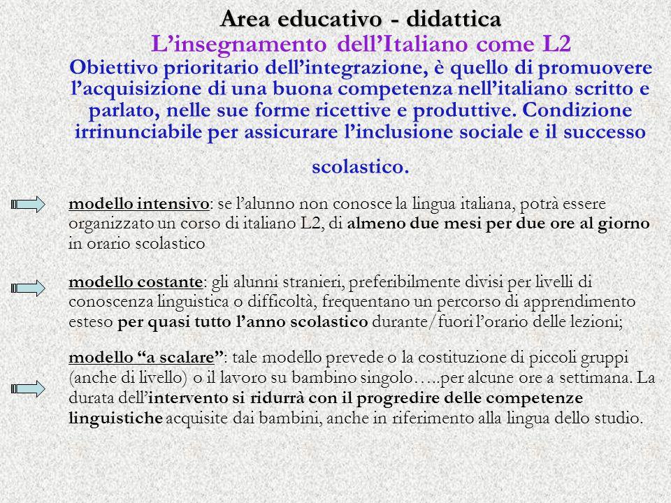Area educativo - didattica Area educativo - didattica Linsegnamento dellItaliano come L2 Obiettivo prioritario dellintegrazione, è quello di promuover