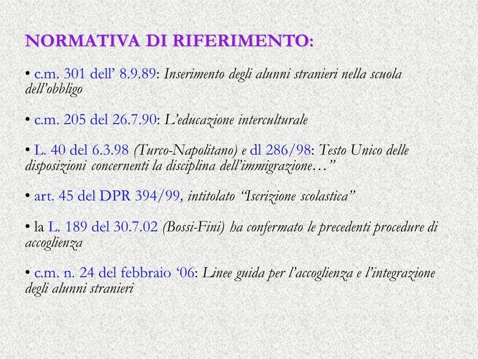 NORMATIVA DI RIFERIMENTO: c.m. 301 dell 8.9.89: Inserimento degli alunni stranieri nella scuola dellobbligo c.m. 205 del 26.7.90: Leducazione intercul