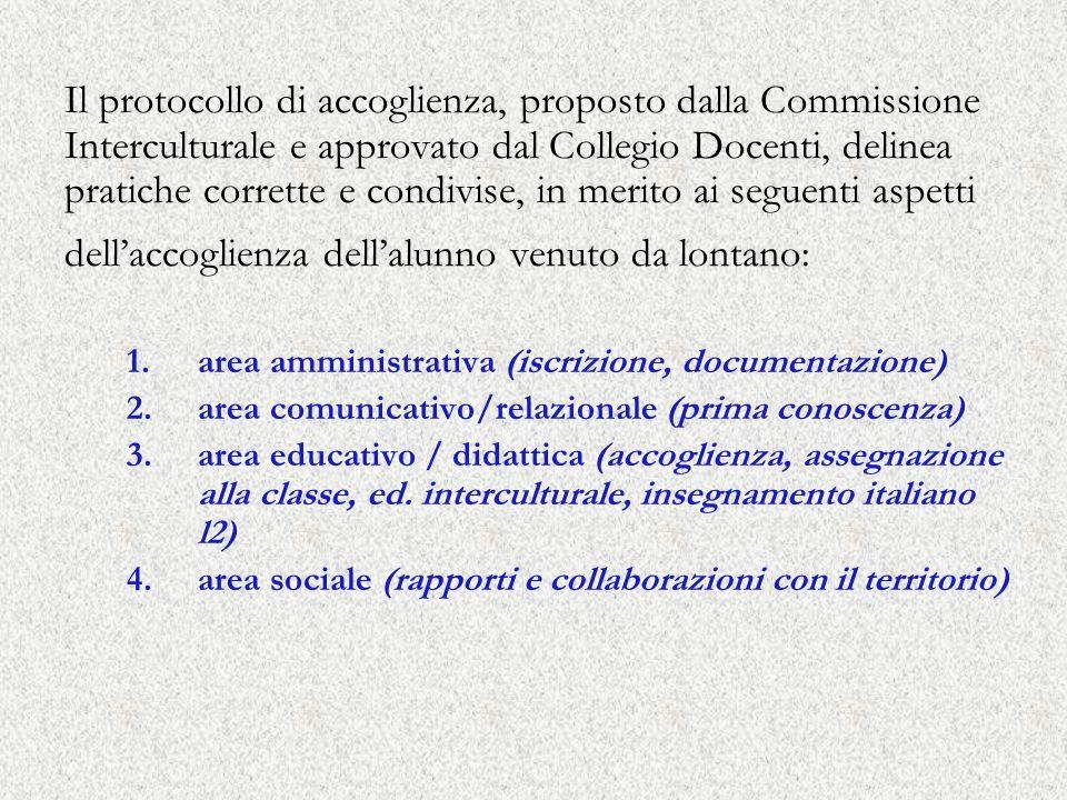 Il protocollo di accoglienza, proposto dalla Commissione Interculturale e approvato dal Collegio Docenti, delinea pratiche corrette e condivise, in me