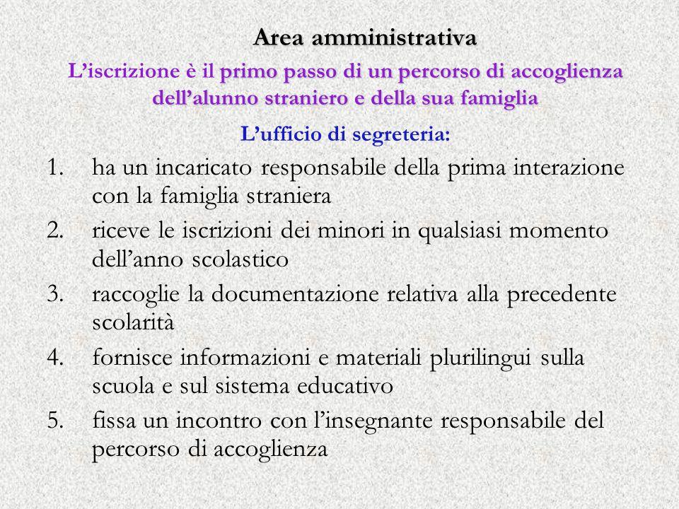 Area amministrativa primo passo di un percorso di accoglienza dellalunno straniero e della sua famiglia Area amministrativa Liscrizione è il primo pas