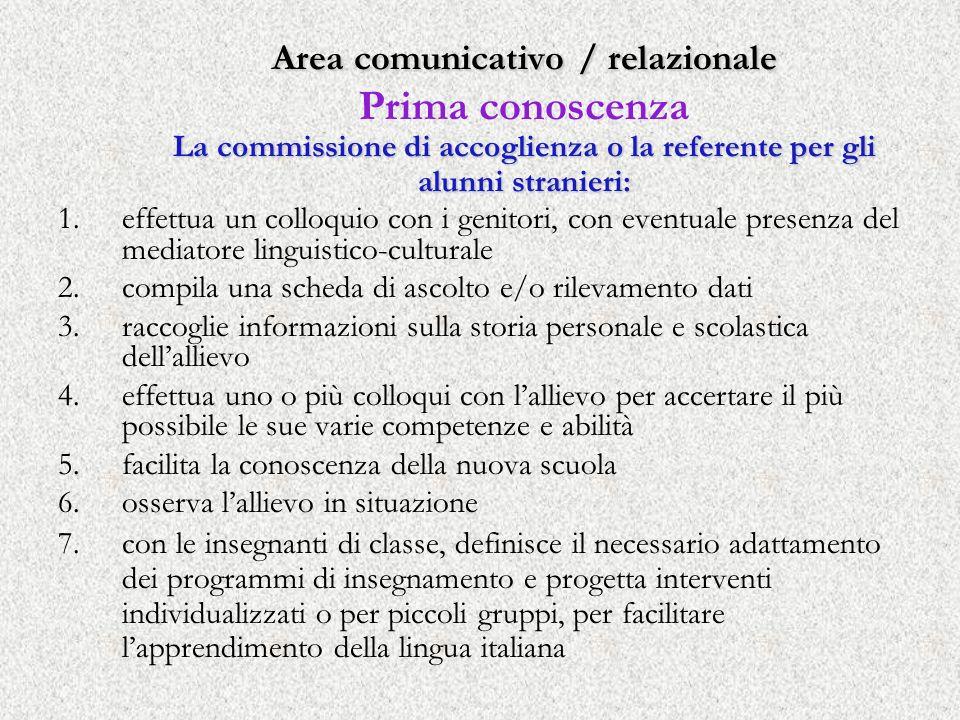 Area comunicativo / relazionale La commissione di accoglienza o la referente per gli alunni stranieri: Area comunicativo / relazionale Prima conoscenz