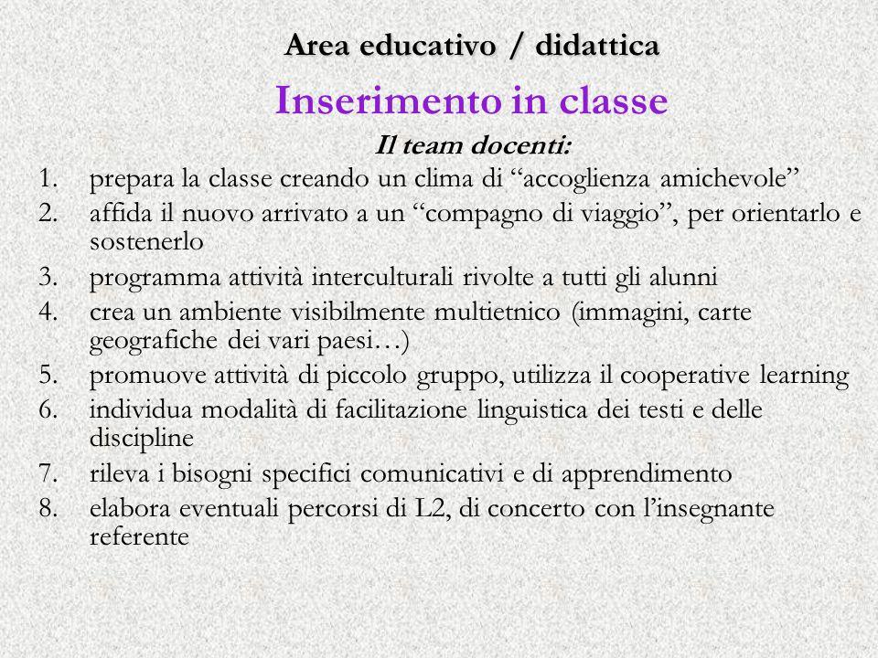 Area educativo / didattica Area educativo / didattica Inserimento in classe Il team docenti: 1.prepara la classe creando un clima di accoglienza amich