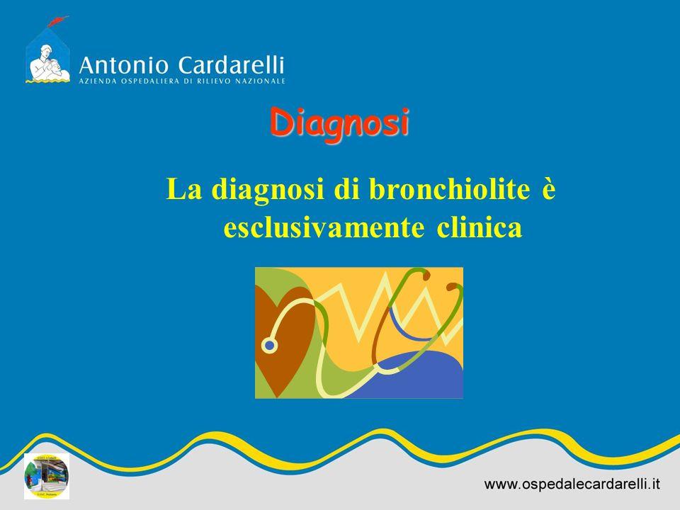 Diagnosi La diagnosi di bronchiolite è esclusivamente clinica