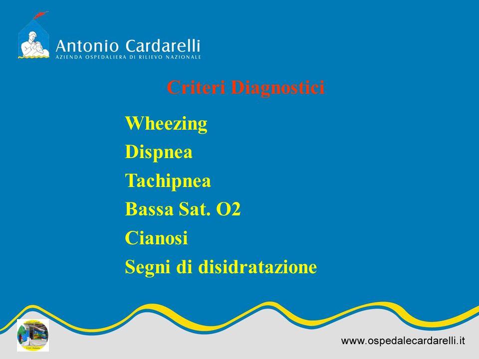 Criteri Diagnostici Wheezing Dispnea Tachipnea Bassa Sat. O2 Cianosi Segni di disidratazione