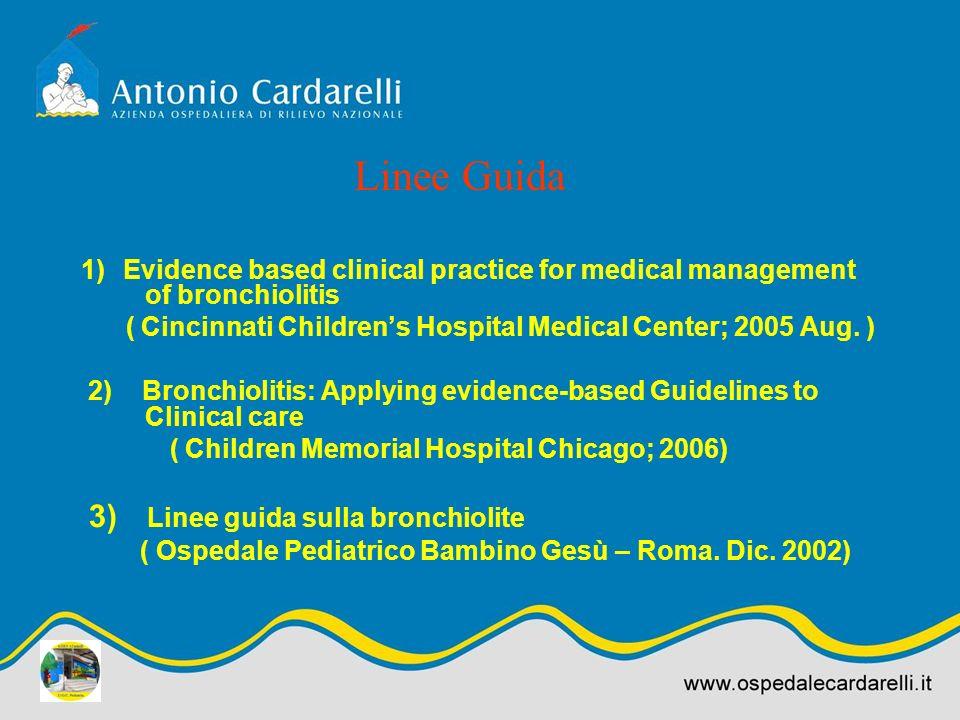 1) Evidence based clinical practice for medical management of bronchiolitis ( Cincinnati Childrens Hospital Medical Center; 2005 Aug. ) 2) Bronchiolit