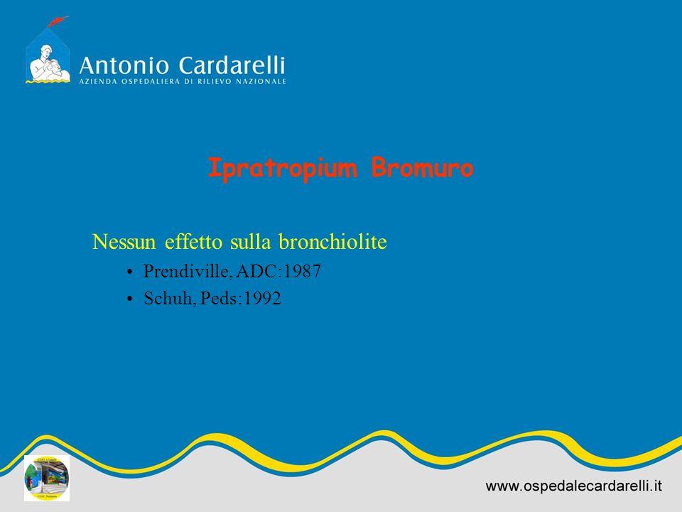 Ipratropium Bromuro Nessun effetto sulla bronchiolite Prendiville, ADC:1987 Schuh, Peds:1992