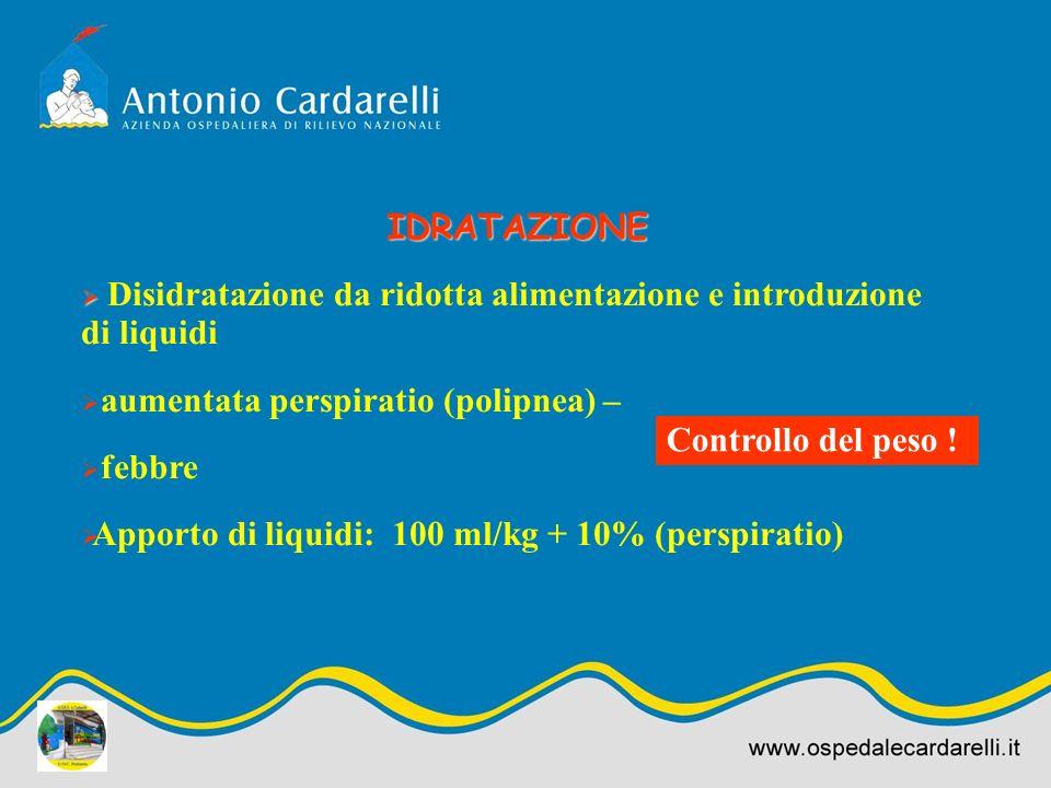 IDRATAZIONE Disidratazione da ridotta alimentazione e introduzione di liquidi aumentata perspiratio (polipnea) – febbre Apporto di liquidi: 100 ml/kg