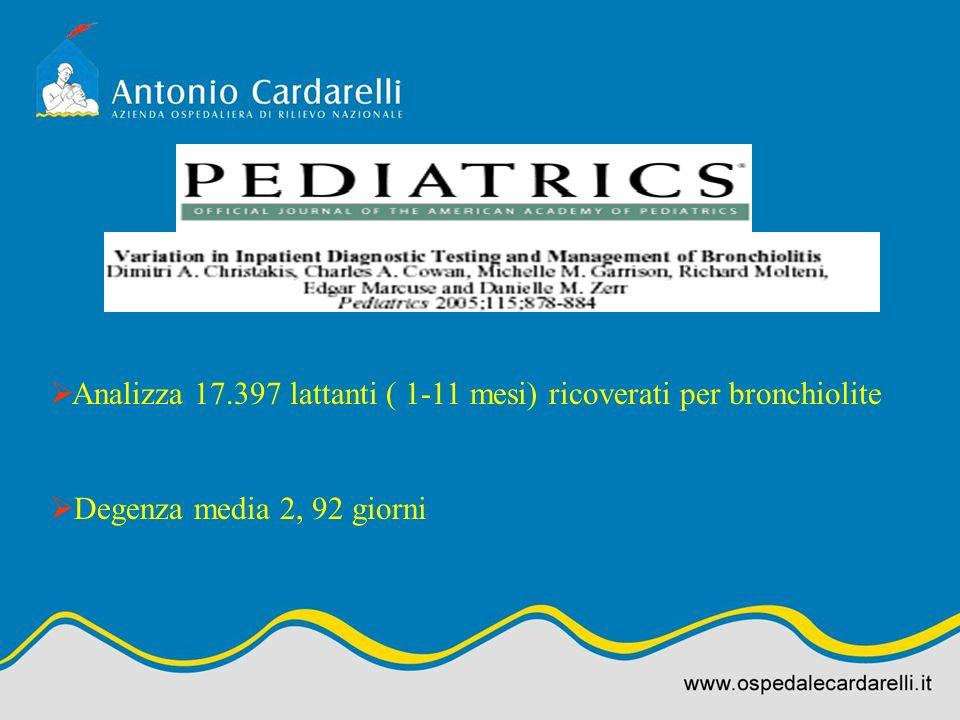 Analizza 17.397 lattanti ( 1-11 mesi) ricoverati per bronchiolite Degenza media 2, 92 giorni