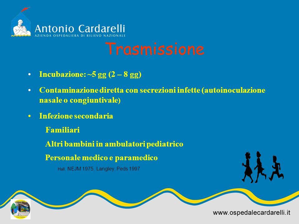 Trasmissione Incubazione: ~5 gg (2 – 8 gg) Contaminazione diretta con secrezioni infette (autoinoculazione nasale o congiuntivale ) Infezione secondar