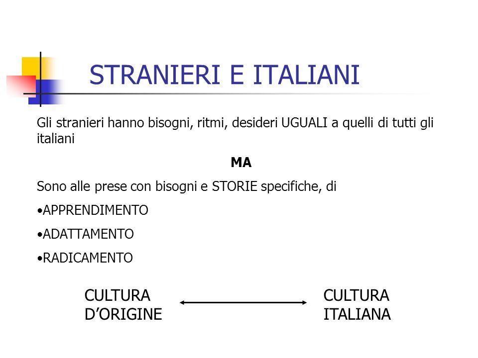 STRANIERI E ITALIANI Gli stranieri hanno bisogni, ritmi, desideri UGUALI a quelli di tutti gli italiani MA Sono alle prese con bisogni e STORIE specif
