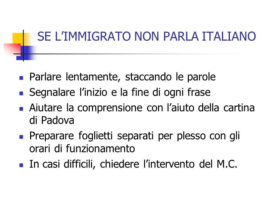 SE LIMMIGRATO NON PARLA ITALIANO Parlare lentamente, staccando le parole Segnalare linizio e la fine di ogni frase Aiutare la comprensione con laiuto
