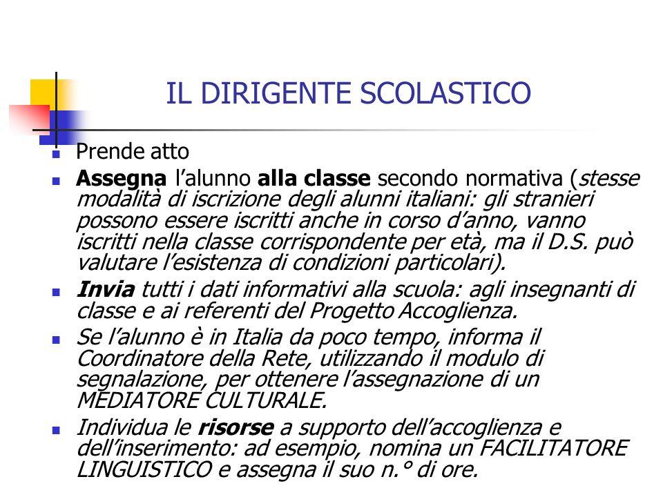 IL DIRIGENTE SCOLASTICO Prende atto Assegna lalunno alla classe secondo normativa (stesse modalità di iscrizione degli alunni italiani: gli stranieri