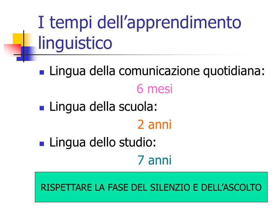 I tempi dellapprendimento linguistico Lingua della comunicazione quotidiana: 6 mesi Lingua della scuola: 2 anni Lingua dello studio: 7 anni RISPETTARE