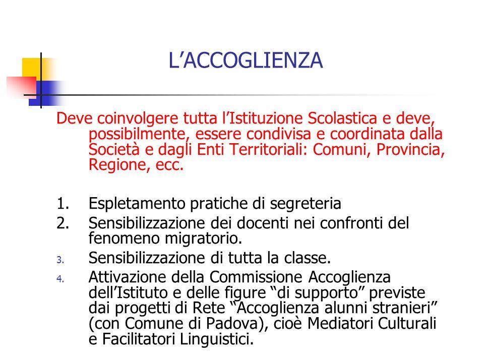 Il diritto allistruzione scolastica dei minori stranieri è previsto da: Costituzione della Repubblica Italiana: Art.10: Lordinamento giuridico italiano si conforma alle norme di diritto internazionale generalmente riconosciute.