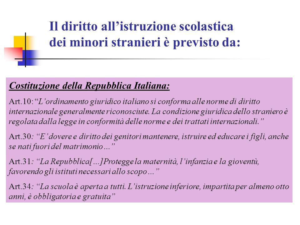 Il diritto allistruzione scolastica dei minori stranieri è previsto da: Costituzione della Repubblica Italiana: Art.10: Lordinamento giuridico italian