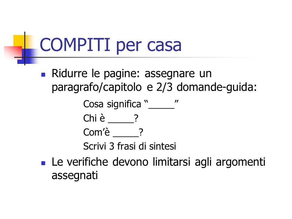 COMPITI per casa Ridurre le pagine: assegnare un paragrafo/capitolo e 2/3 domande-guida: Cosa significa _____ Chi è _____? Comè _____? Scrivi 3 frasi