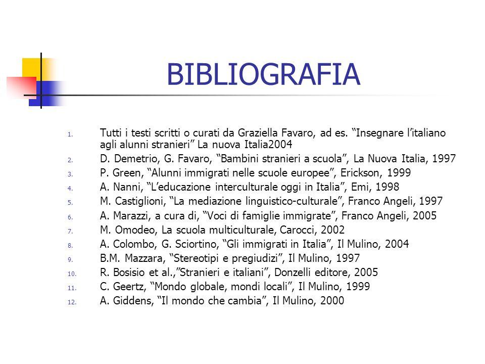 BIBLIOGRAFIA 1. Tutti i testi scritti o curati da Graziella Favaro, ad es. Insegnare litaliano agli alunni stranieri La nuova Italia2004 2. D. Demetri
