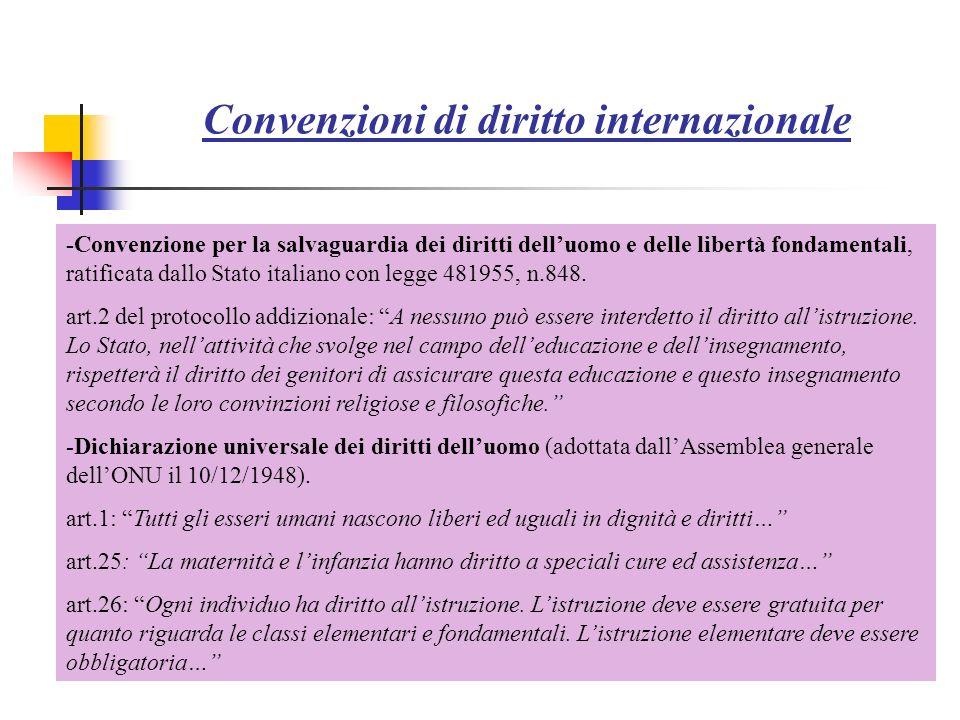 Convenzioni di diritto internazionale -Convenzione per la salvaguardia dei diritti delluomo e delle libertà fondamentali, ratificata dallo Stato itali