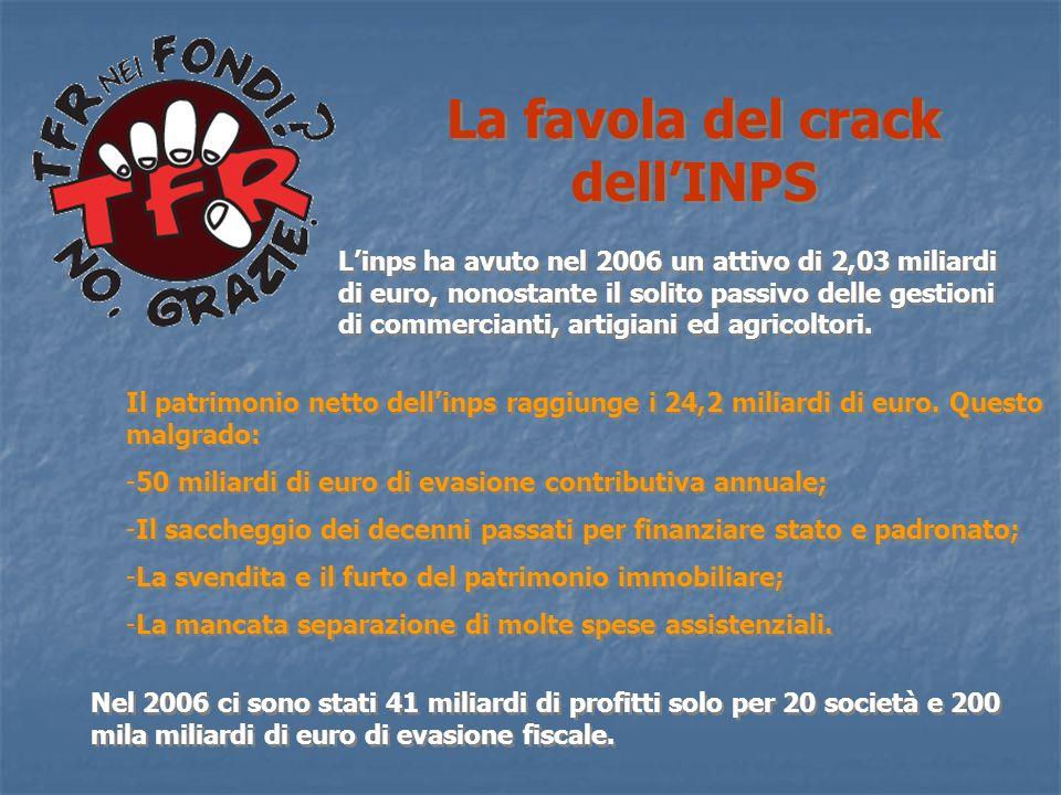 La favola del crack dellINPS Linps ha avuto nel 2006 un attivo di 2,03 miliardi di euro, nonostante il solito passivo delle gestioni di commercianti,