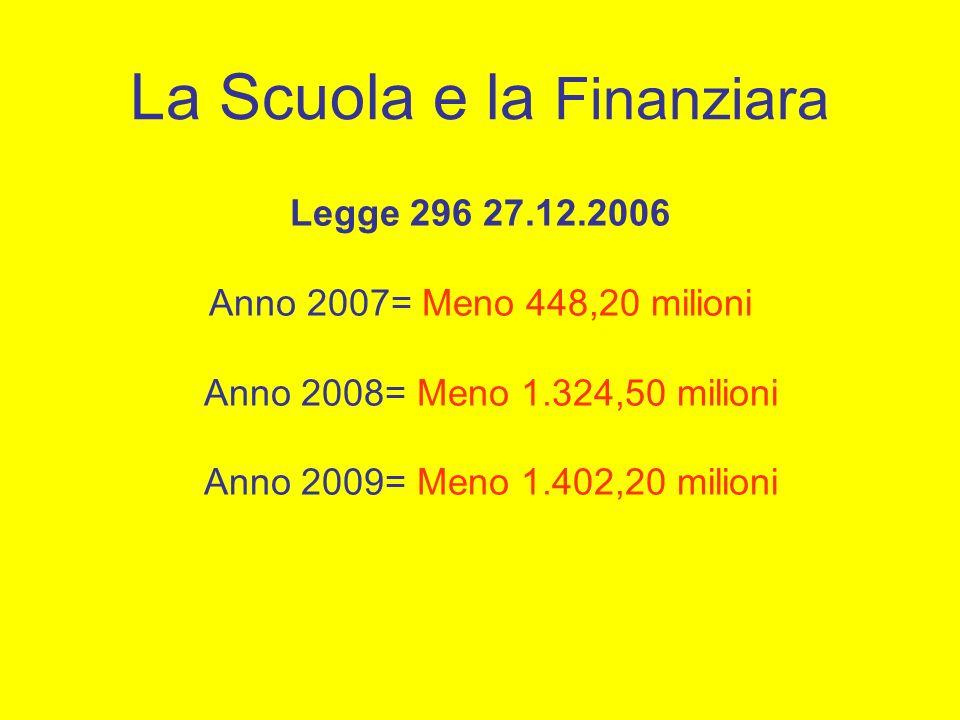 La Scuola e la Finanziara Legge 296 27.12.2006 Anno 2007= Meno 448,20 milioni Anno 2008= Meno 1.324,50 milioni Anno 2009= Meno 1.402,20 milioni