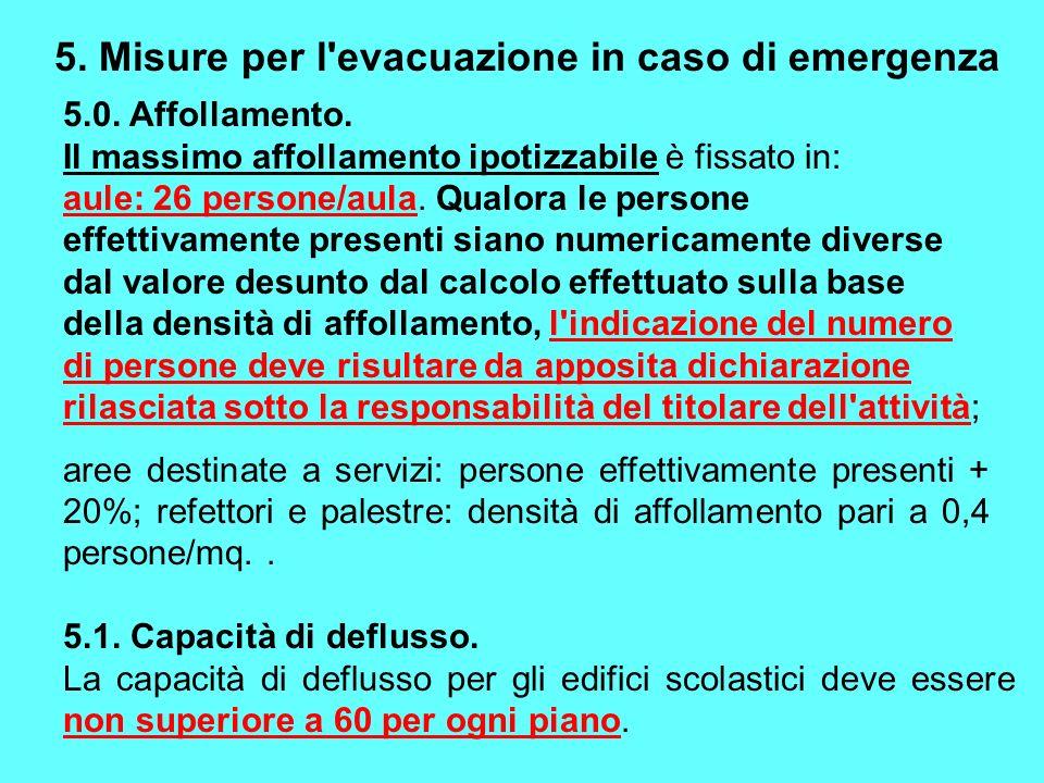 5. Misure per l'evacuazione in caso di emergenza 5.0. Affollamento. Il massimo affollamento ipotizzabile è fissato in: aule: 26 persone/aula. Qualora