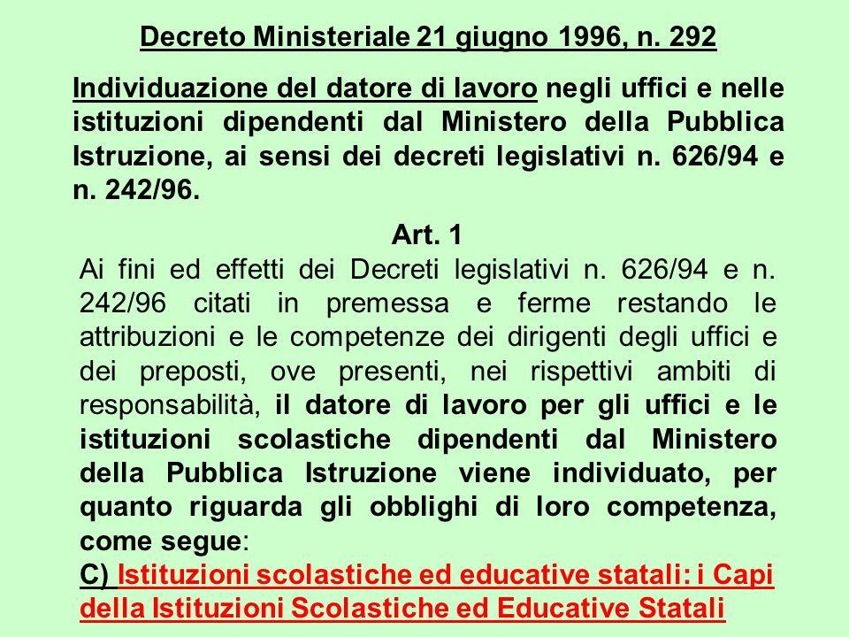 Decreto Ministeriale 21 giugno 1996, n. 292 Individuazione del datore di lavoro negli uffici e nelle istituzioni dipendenti dal Ministero della Pubbli