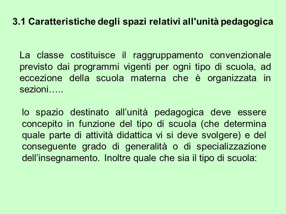 3.1 Caratteristiche degli spazi relativi all'unità pedagogica La classe costituisce il raggruppamento convenzionale previsto dai programmi vigenti per