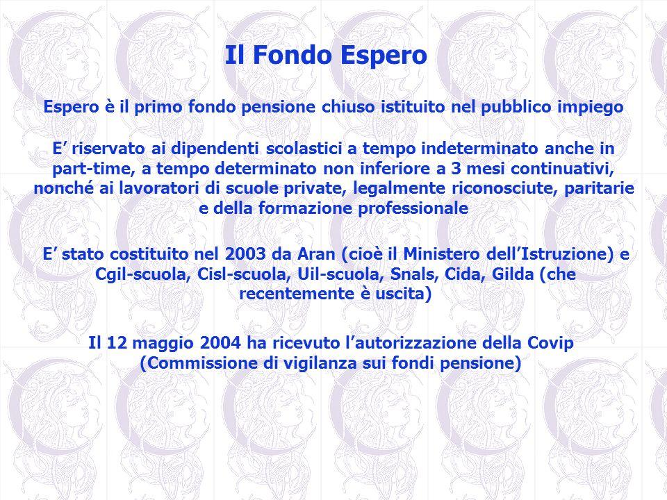 Il Fondo Espero Espero è il primo fondo pensione chiuso istituito nel pubblico impiego E stato costituito nel 2003 da Aran (cioè il Ministero dellIstr