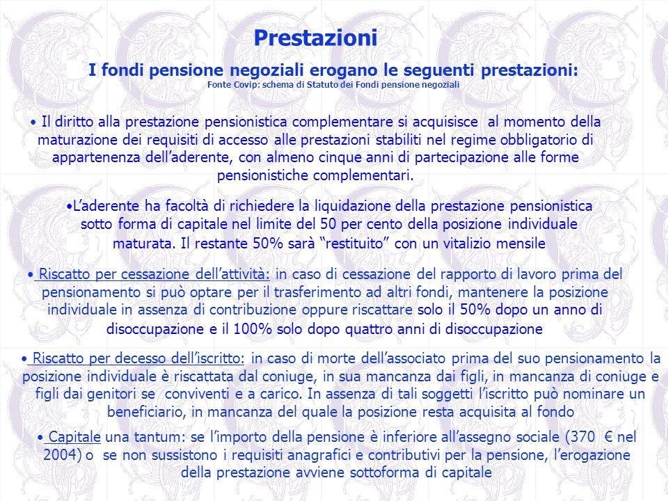 Prestazioni Il diritto alla prestazione pensionistica complementare si acquisisce al momento della maturazione dei requisiti di accesso alle prestazio