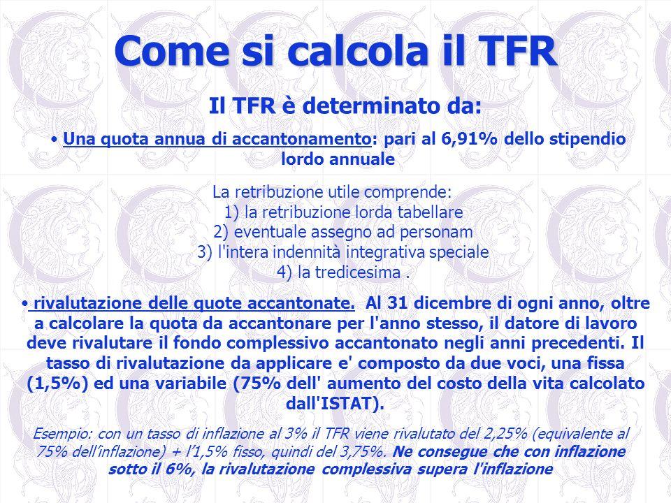 I rendimenti dei Fondi Pensione Performance % 6 anni Performance % 5 anni Performance % 2004 Performance % 2005 Fondi pensione chiusi Rendimento generale netto 12,78,94,58,5 Rendimento TFR Rivalutazione netta TFR 18,814,72,52,6 Differenza rendimento TFR/Fondi chiusi +6,1+5,8-2,00-5,9 Fonte: Covip (Relazione annuale 2005) Ciò significa che, se avessimo investito il nostro TFR nei fondi pensione (dal 2001 ad oggi), ci troveremmo con un rendimento chiaramente inferiore E inoltre………………….